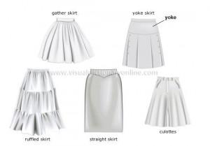 yoke-skirt