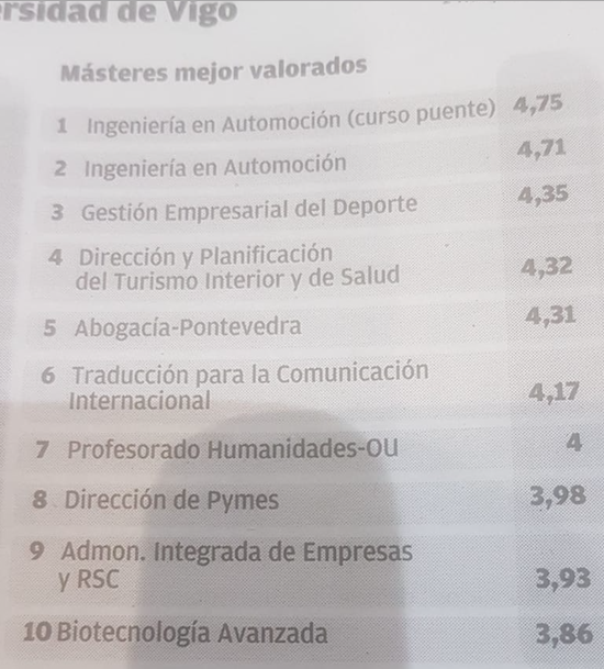 TOP TEN de los títulos mejor valorados de la UVigo – Limiares